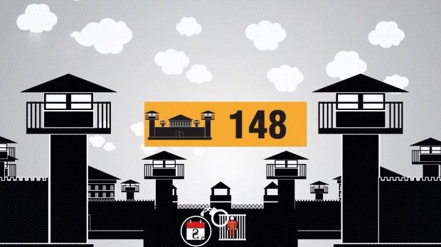 Сколько Украине стоит содержать одного узника: неожиданная цифра